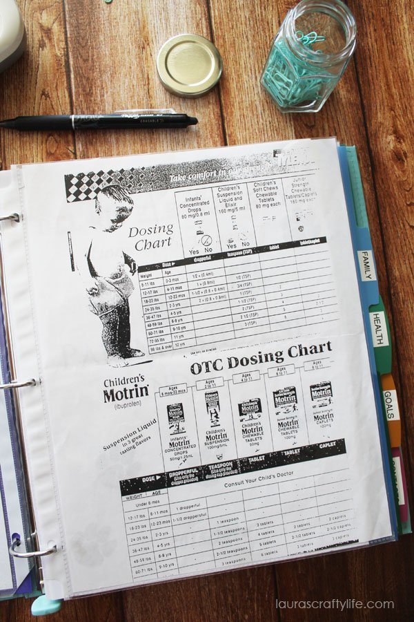 Children's dosage chart - Home Management Binder