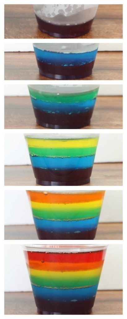 Rainbow Jello Recipe - quick set method takes under an hour to make