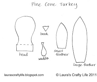 Pine Cone Turkey template